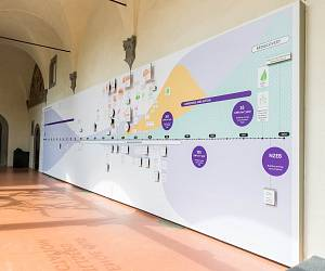 Evento The Wall, Sustainable Thinking Evolution - Museo Novecento