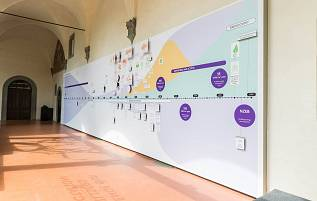 The Wall, Sustainable Thinking Evolution - Museo Novecento